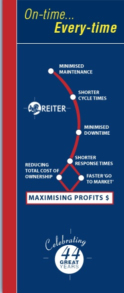 Maximising profits diagram